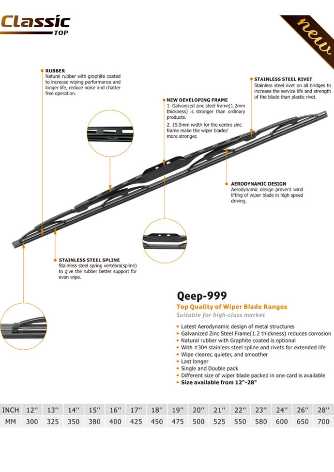 Qeep Auto Spare Parts Limited Qeep Wiper Blade Competitive Manufacturer Of Wiper Blade Wiper Blades Producer From China Frameless Wiper Blades
